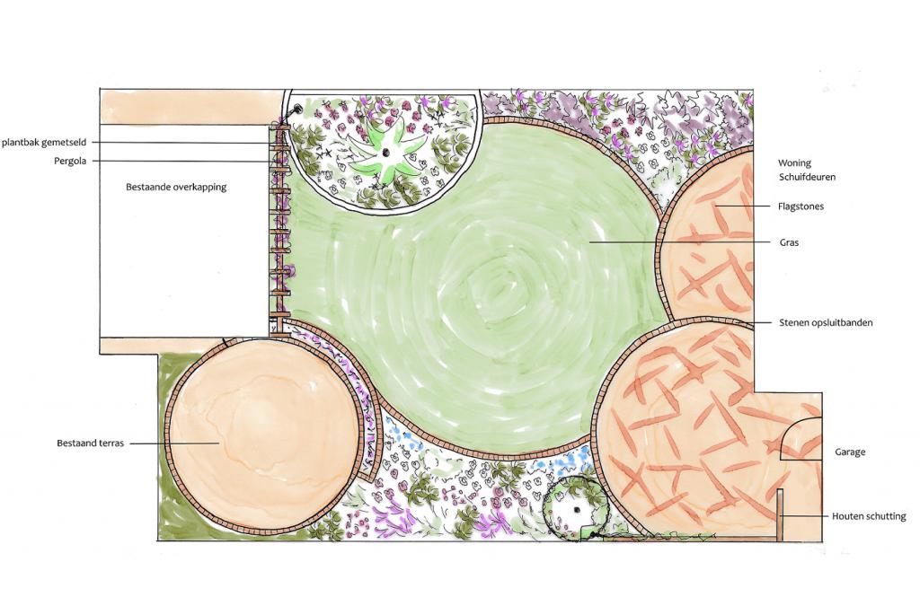 tuinontwerp Nijmegen plattegrond tuinarchitect hovenier