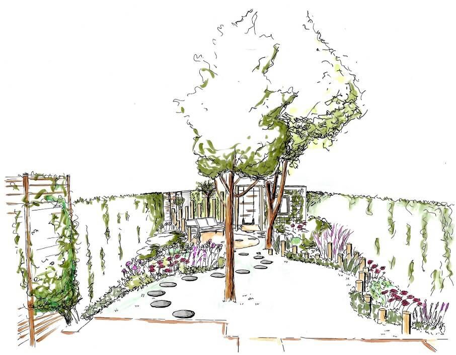 tuinontwerp tuinarchitect perspectief tekening