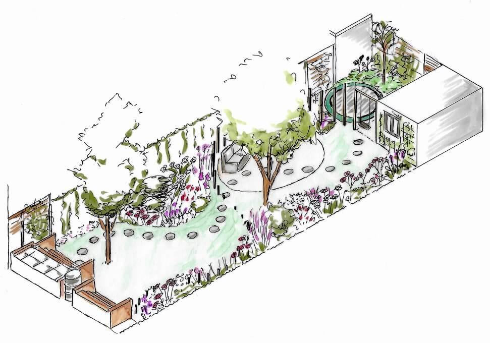 tuinontwerp tuintekening tuinarchitect Nijmegen