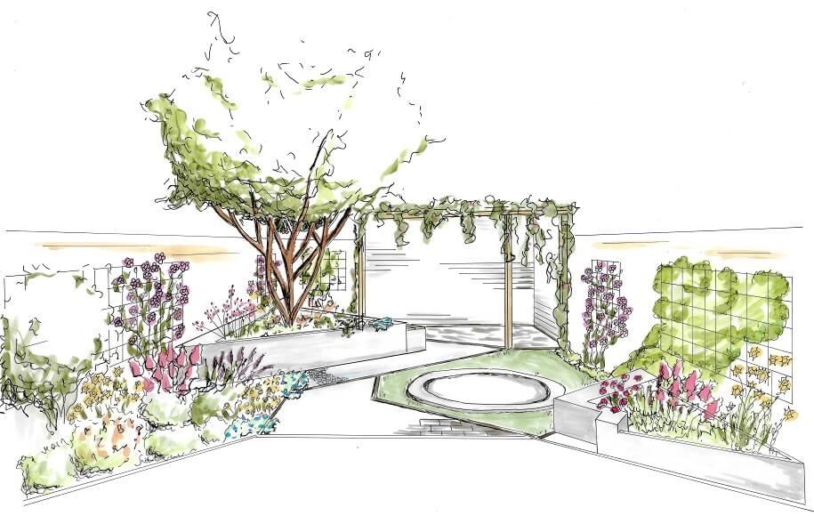 tuinontwerp Wijchen Nijmegen tuinarchitect perspectief